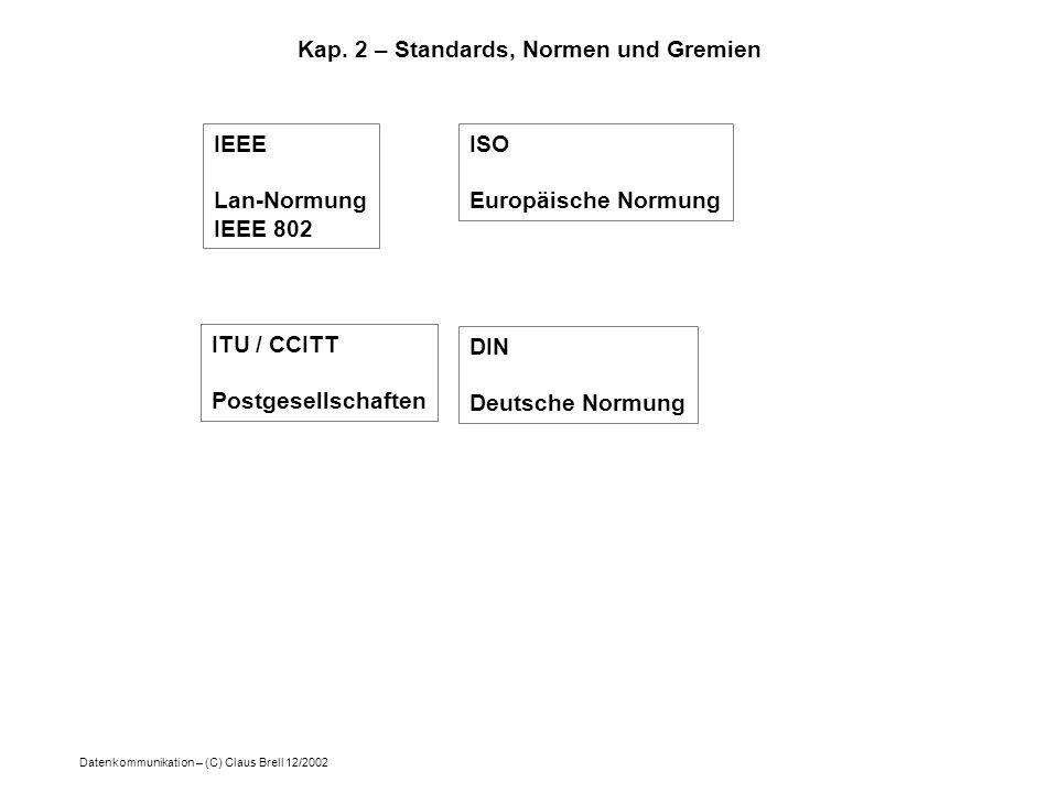 Datenkommunikation – (C) Claus Brell 12/2002 Kap. 2 – Standards, Normen und Gremien IEEE Lan-Normung IEEE 802 ISO Europäische Normung ITU / CCITT Post