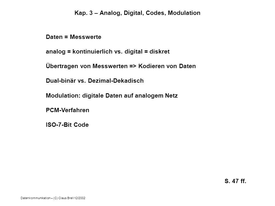 Datenkommunikation – (C) Claus Brell 12/2002 Kap. 3 – Analog, Digital, Codes, Modulation Daten = Messwerte analog = kontinuierlich vs. digital = diskr