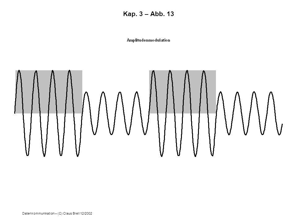 Datenkommunikation – (C) Claus Brell 12/2002 Kap. 3 – Abb. 13