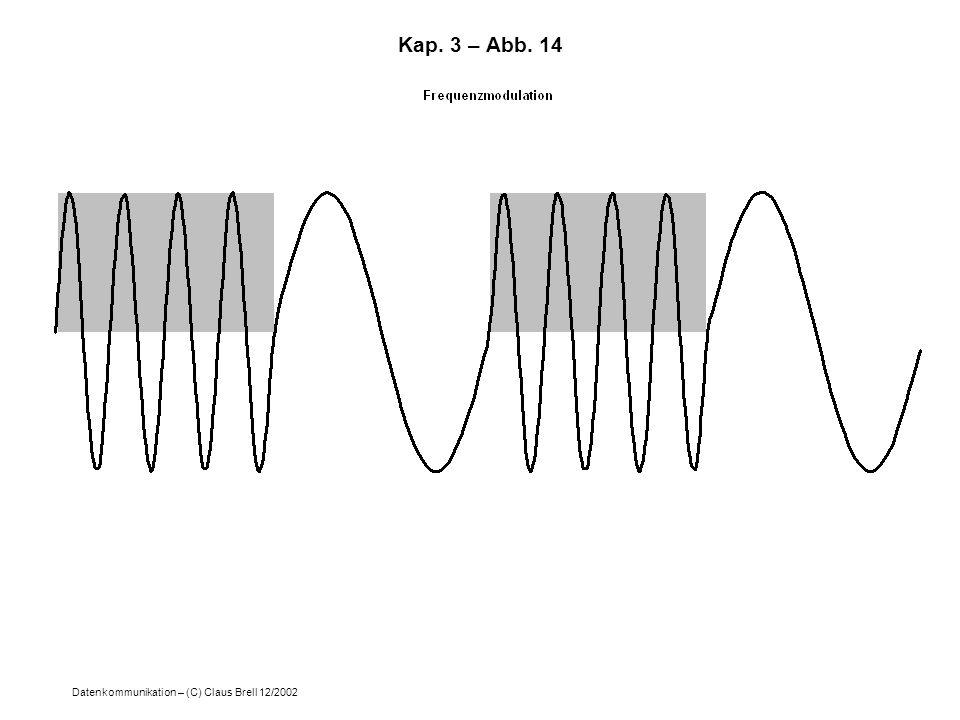 Datenkommunikation – (C) Claus Brell 12/2002 Kap. 3 – Abb. 14