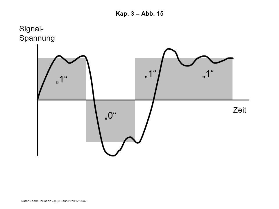 Datenkommunikation – (C) Claus Brell 12/2002 Kap. 3 – Abb. 15 1 0 11 Zeit Signal- Spannung