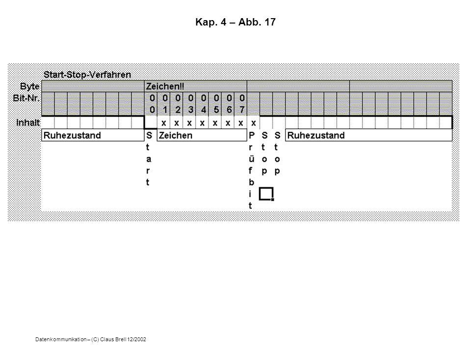 Datenkommunikation – (C) Claus Brell 12/2002 Kap. 4 – Abb. 17
