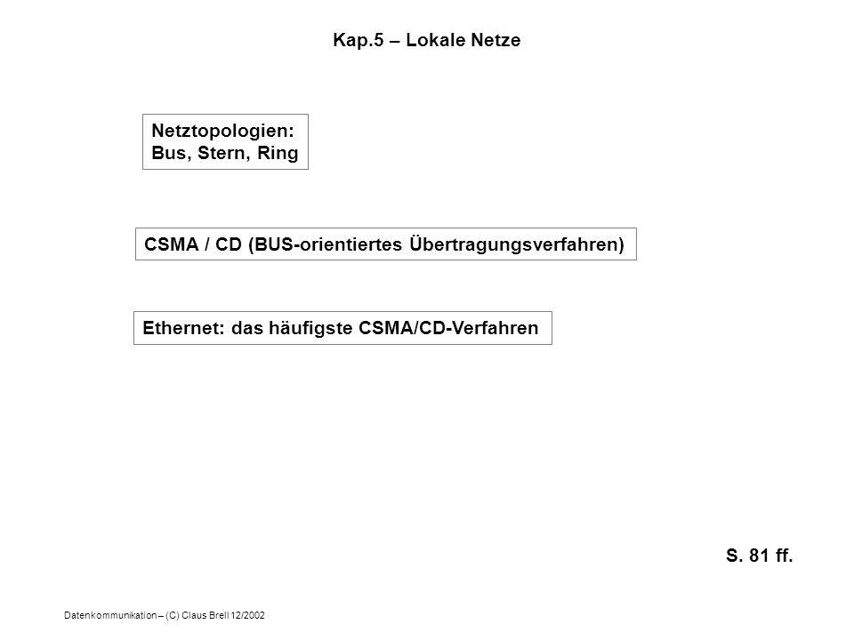 Datenkommunikation – (C) Claus Brell 12/2002 Kap.5 – Lokale Netze S. 81 ff. Netztopologien: Bus, Stern, Ring CSMA / CD (BUS-orientiertes Übertragungsv