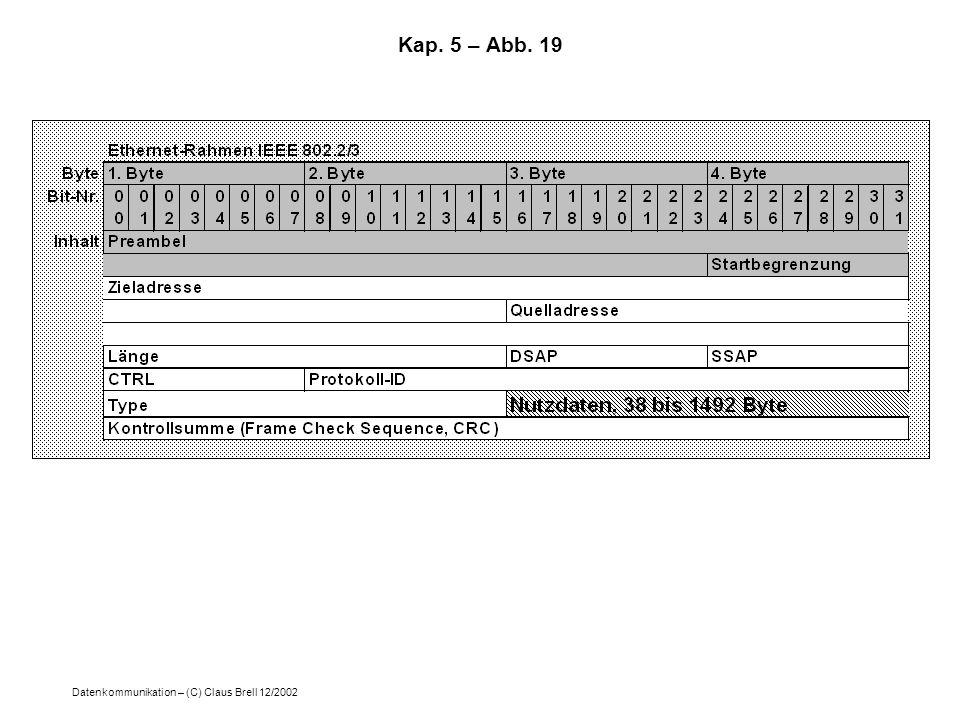 Datenkommunikation – (C) Claus Brell 12/2002 Kap. 5 – Abb. 19