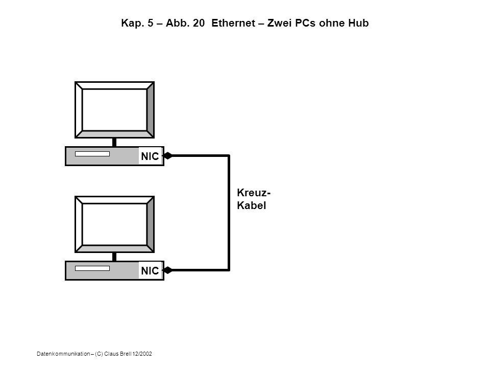 Datenkommunikation – (C) Claus Brell 12/2002 Kap. 5 – Abb. 20 Ethernet – Zwei PCs ohne Hub NIC Kreuz- Kabel