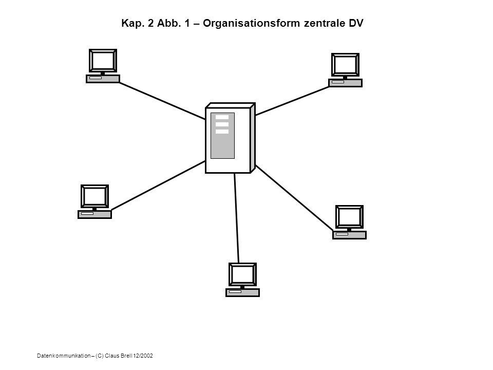 Datenkommunikation – (C) Claus Brell 12/2002 Kap. 2 Abb. 1 – Organisationsform zentrale DV
