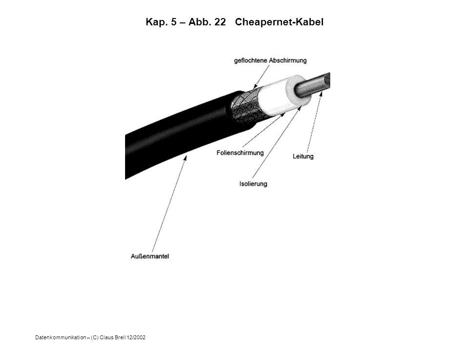 Datenkommunikation – (C) Claus Brell 12/2002 Kap. 5 – Abb. 22 Cheapernet-Kabel