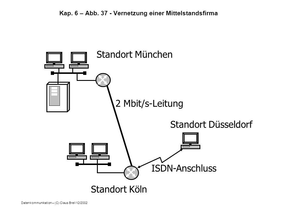 Datenkommunikation – (C) Claus Brell 12/2002 Standort München Standort Köln Standort Düsseldorf 2 Mbit/s-Leitung ISDN-Anschluss Kap. 6 – Abb. 37 - Ver