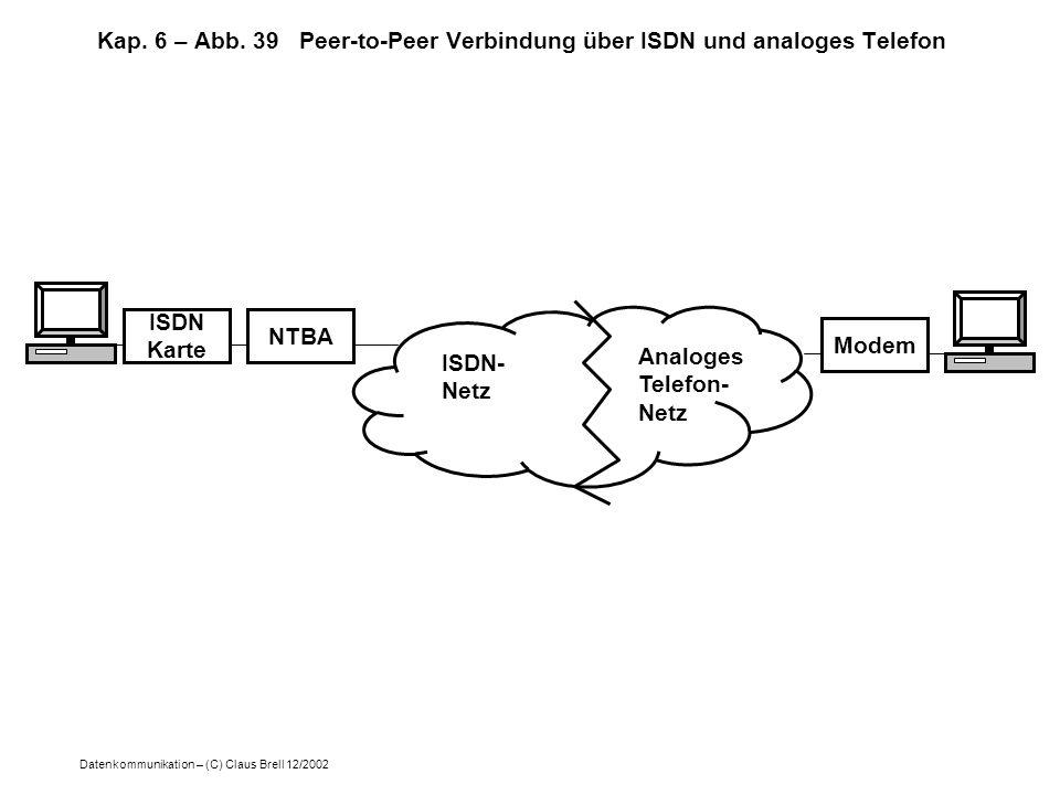 Datenkommunikation – (C) Claus Brell 12/2002 ISDN Karte NTBA Modem ISDN- Netz Analoges Telefon- Netz Kap. 6 – Abb. 39 Peer-to-Peer Verbindung über ISD