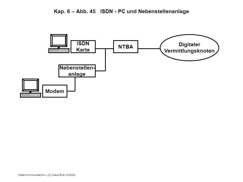 Datenkommunikation – (C) Claus Brell 12/2002 Kap. 6 – Abb. 45 ISDN - PC und Nebenstellenanlage ISDN Karte NTBA Digitaler Vermittlungsknoten Nebenstell