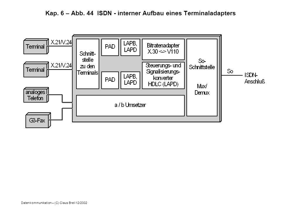Datenkommunikation – (C) Claus Brell 12/2002 Kap. 6 – Abb. 44 ISDN - interner Aufbau eines Terminaladapters