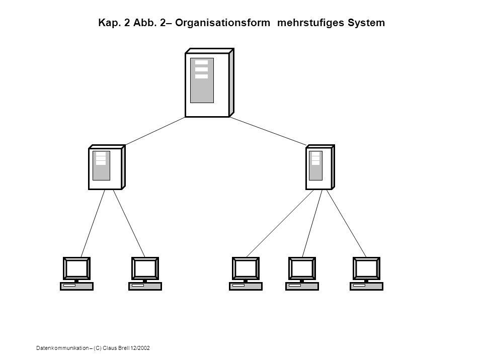 Datenkommunikation – (C) Claus Brell 12/2002 Kap. 2 Abb. 2– Organisationsform mehrstufiges System