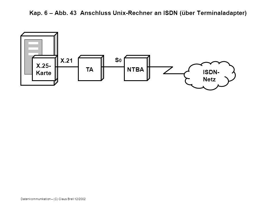 Datenkommunikation – (C) Claus Brell 12/2002 Kap. 6 – Abb. 43 Anschluss Unix-Rechner an ISDN (über Terminaladapter) X.25- Karte TANTBA ISDN- Netz X.21