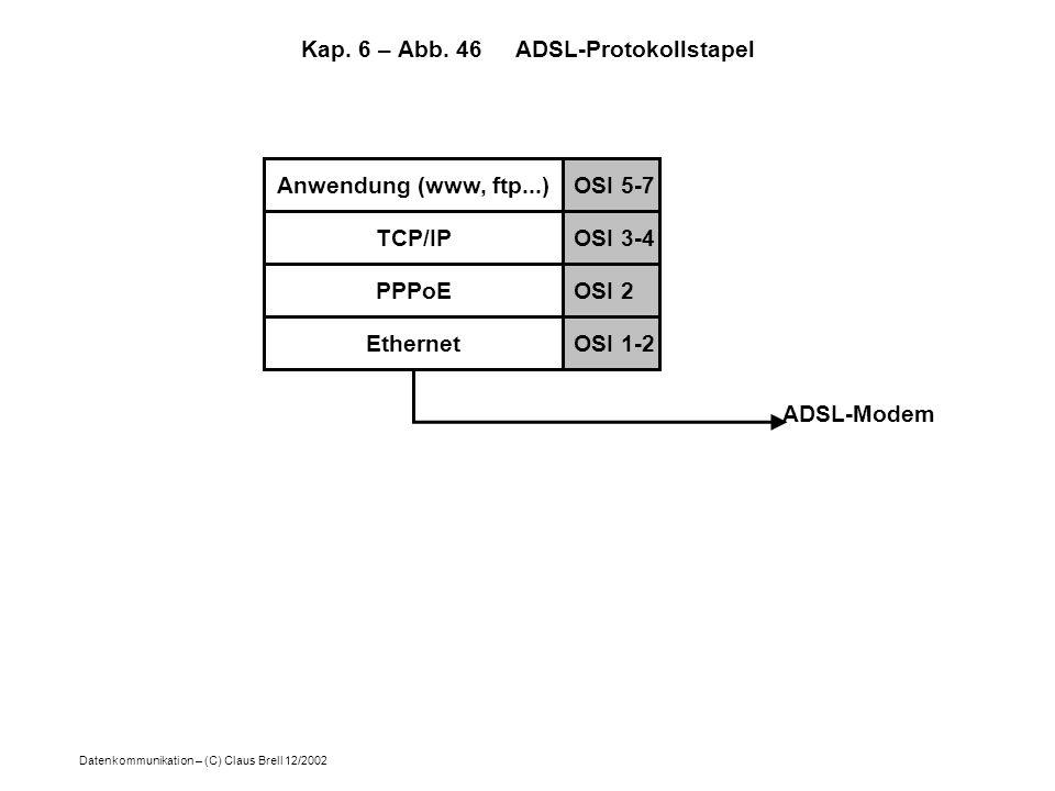 Datenkommunikation – (C) Claus Brell 12/2002 Kap. 6 – Abb. 46 ADSL-Protokollstapel Anwendung (www, ftp...) TCP/IP PPPoE Ethernet ADSL-Modem OSI 5-7 OS