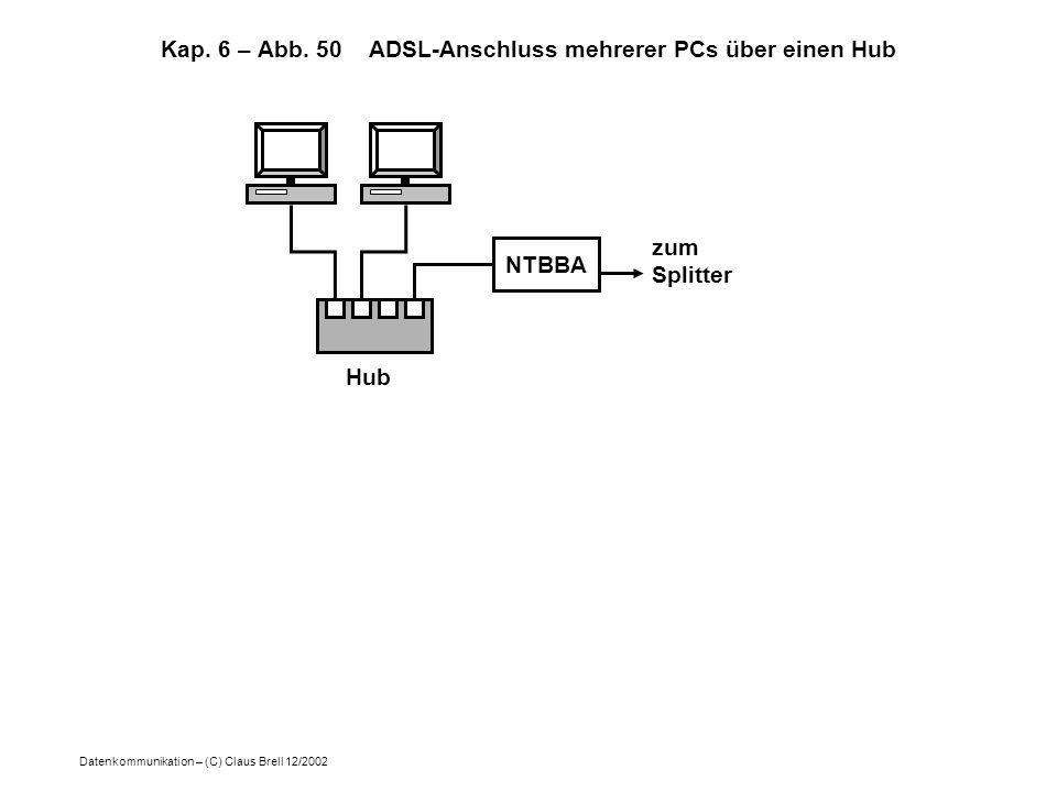 Datenkommunikation – (C) Claus Brell 12/2002 Kap. 6 – Abb. 50 ADSL-Anschluss mehrerer PCs über einen Hub NTBBA zum Splitter Hub