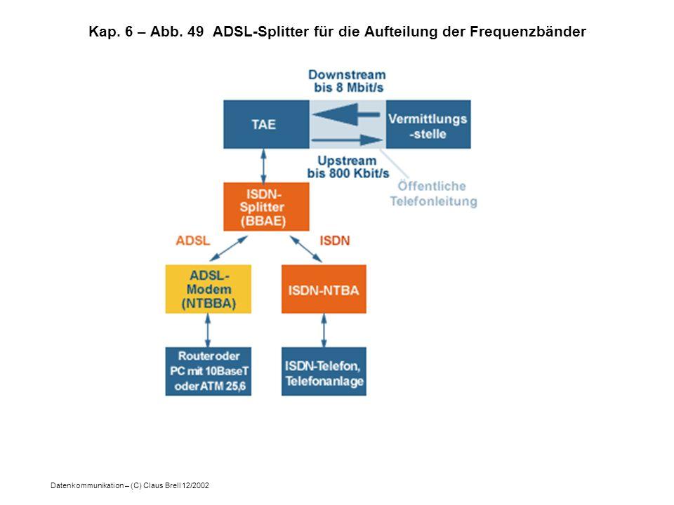 Datenkommunikation – (C) Claus Brell 12/2002 Kap. 6 – Abb. 49 ADSL-Splitter für die Aufteilung der Frequenzbänder