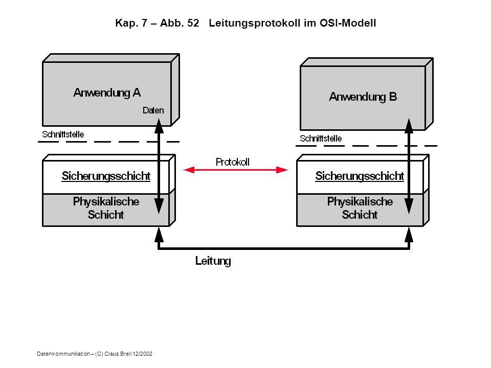 Datenkommunikation – (C) Claus Brell 12/2002 Kap. 7 – Abb. 52 Leitungsprotokoll im OSI-Modell