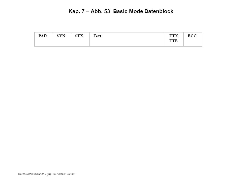 Datenkommunikation – (C) Claus Brell 12/2002 Kap. 7 – Abb. 53 Basic Mode Datenblock PADSYNSTXTextETX ETB BCC