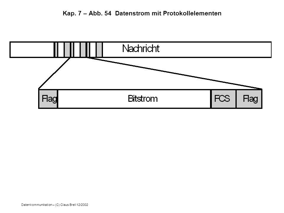 Datenkommunikation – (C) Claus Brell 12/2002 Kap. 7 – Abb. 54 Datenstrom mit Protokollelementen