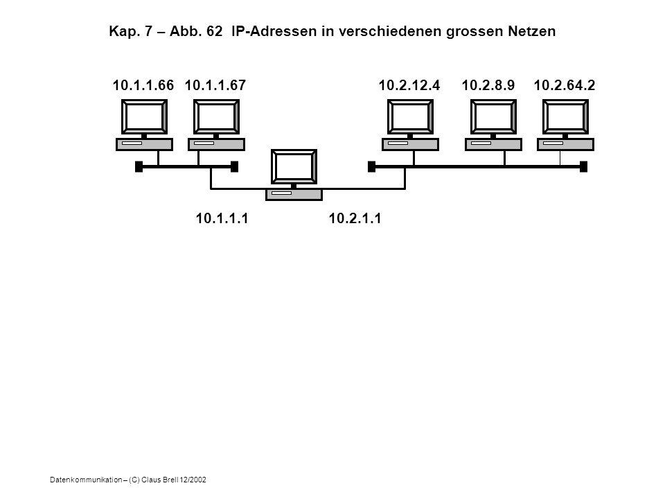 Datenkommunikation – (C) Claus Brell 12/2002 Kap. 7 – Abb. 62 IP-Adressen in verschiedenen grossen Netzen 10.1.1.6610.1.1.6710.2.12.410.2.8.910.2.64.2