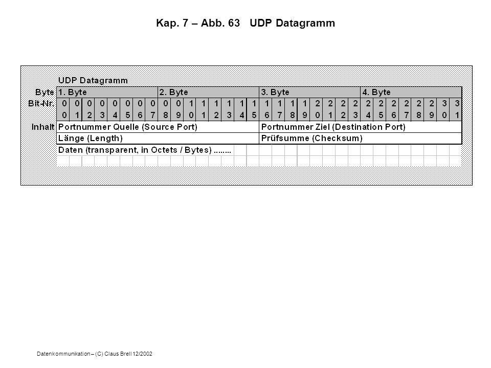 Datenkommunikation – (C) Claus Brell 12/2002 Kap. 7 – Abb. 63 UDP Datagramm