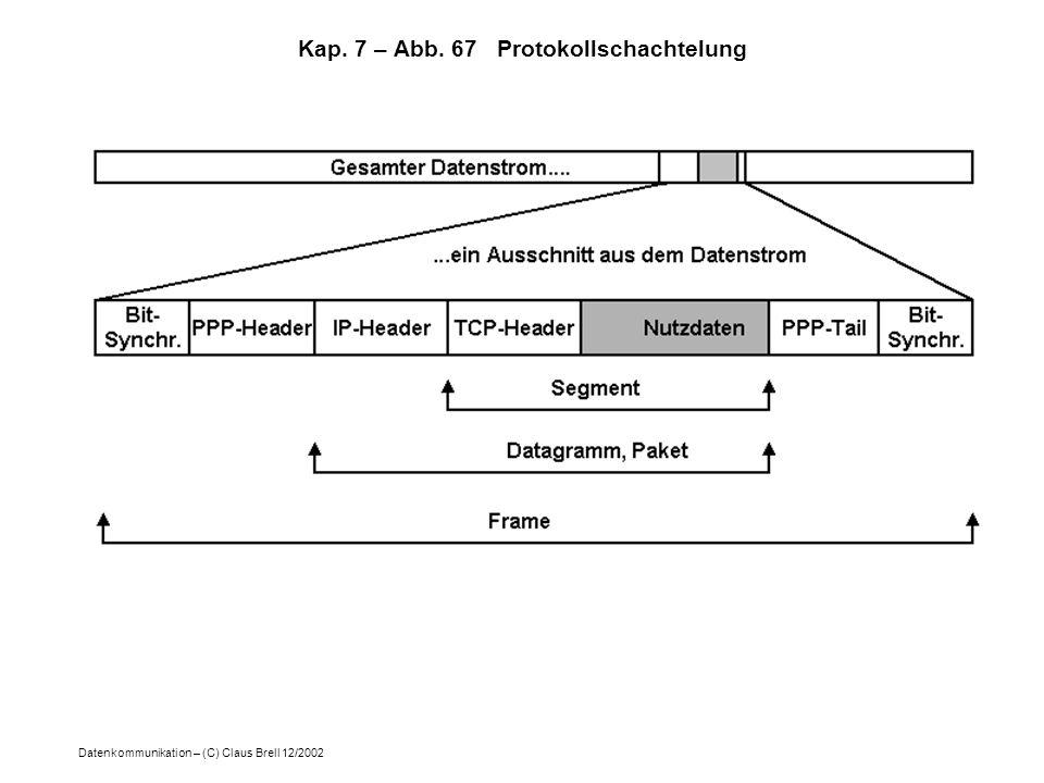 Datenkommunikation – (C) Claus Brell 12/2002 Kap. 7 – Abb. 67 Protokollschachtelung