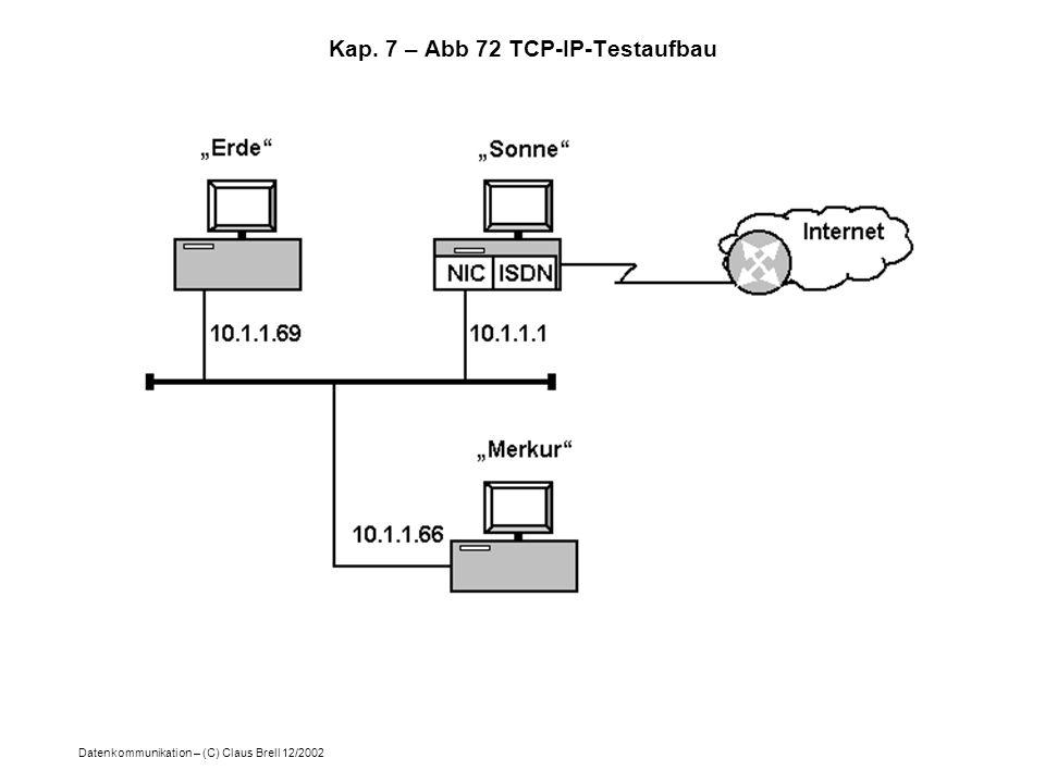 Datenkommunikation – (C) Claus Brell 12/2002 Kap. 7 – Abb 72 TCP-IP-Testaufbau