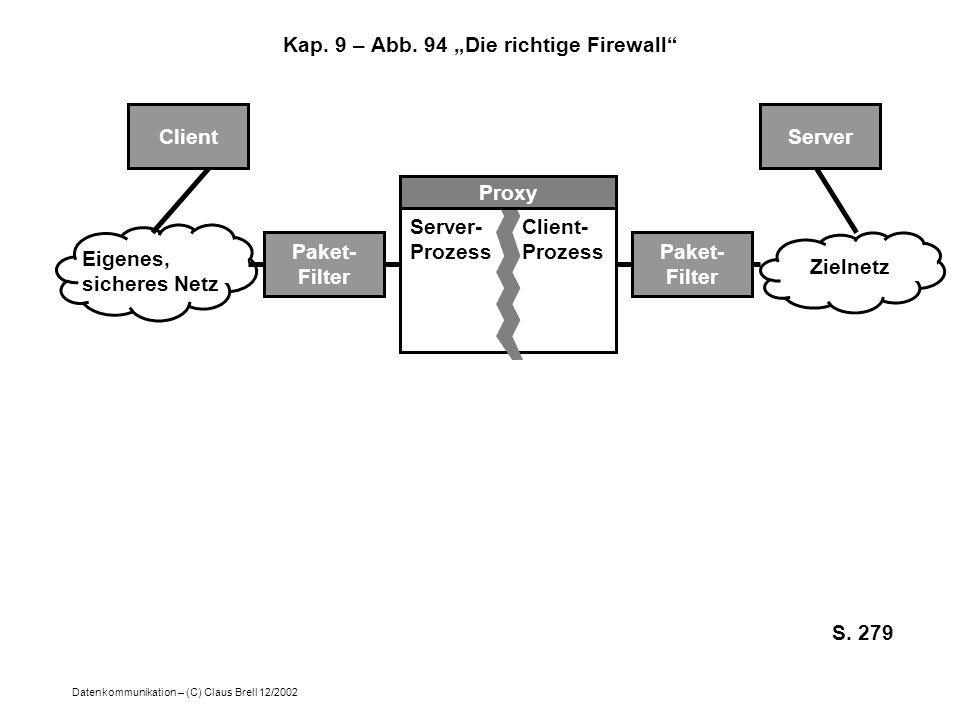 Datenkommunikation – (C) Claus Brell 12/2002 Kap. 9 – Abb. 94 Die richtige Firewall ServerClient Eigenes, sicheres Netz Zielnetz Server- Prozess Clien
