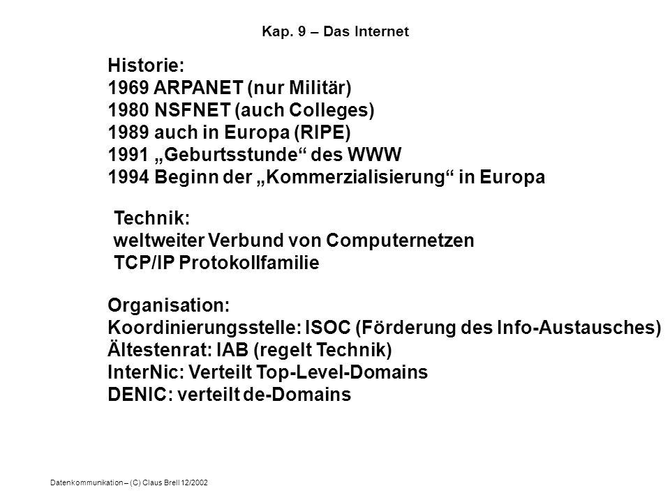 Datenkommunikation – (C) Claus Brell 12/2002 Kap. 9 – Das Internet Historie: 1969 ARPANET (nur Militär) 1980 NSFNET (auch Colleges) 1989 auch in Europ