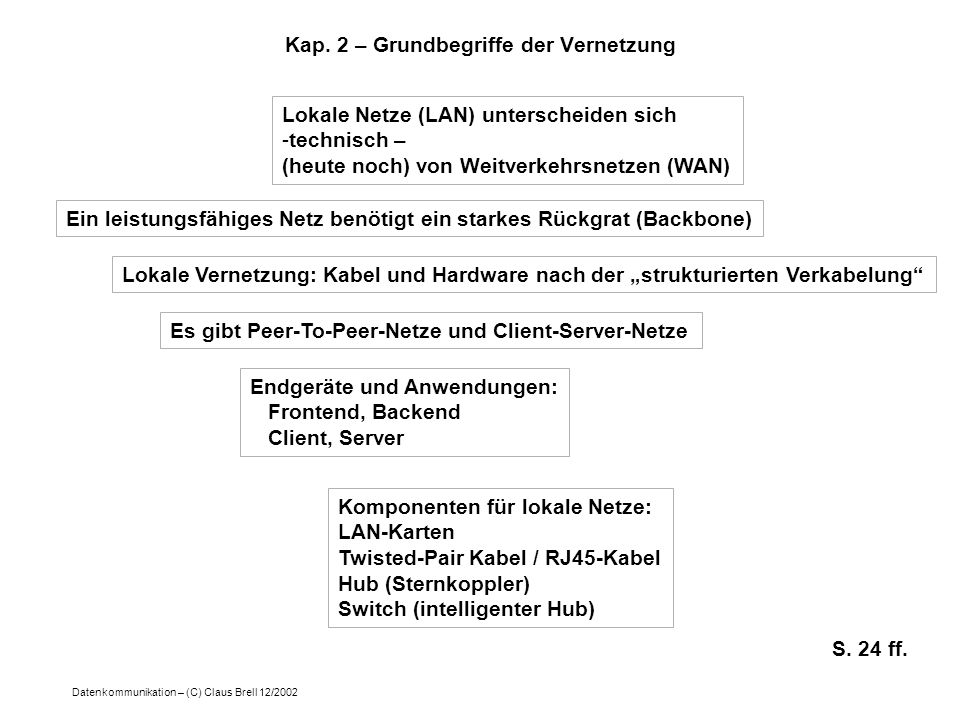 Datenkommunikation – (C) Claus Brell 12/2002 Kap. 2 – Grundbegriffe der Vernetzung Lokale Netze (LAN) unterscheiden sich -technisch – (heute noch) von