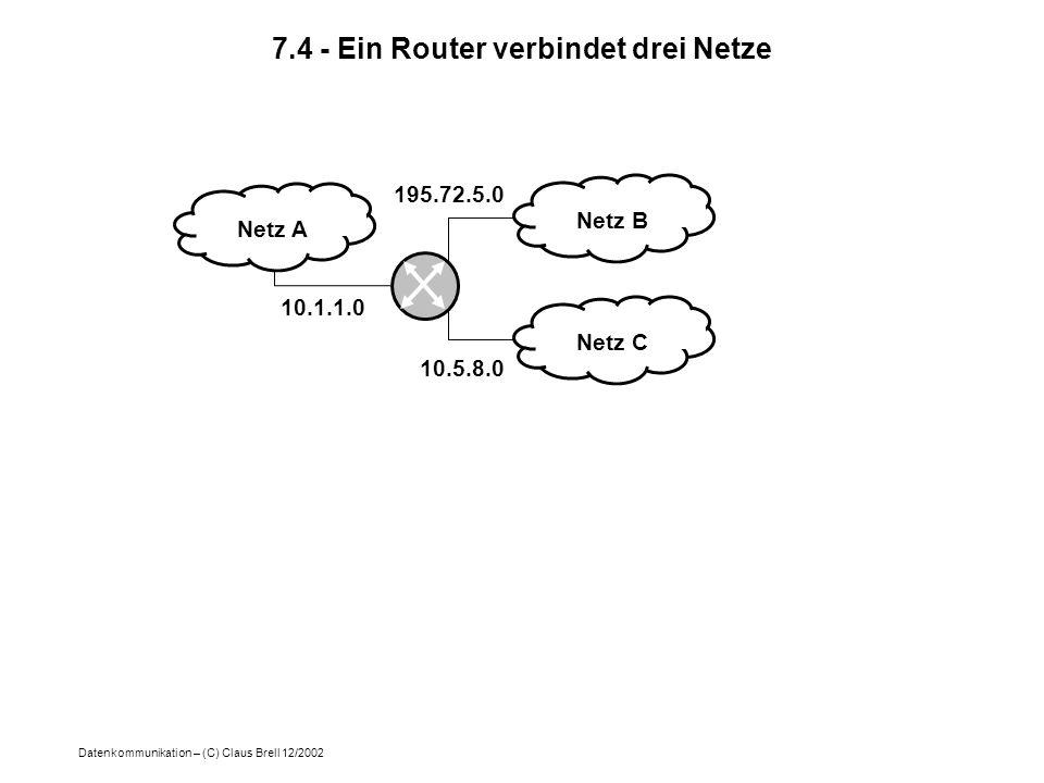 Datenkommunikation – (C) Claus Brell 12/2002 7.4 - Ein Router verbindet drei Netze Netz A Netz C Netz B 10.1.1.0 10.5.8.0 195.72.5.0