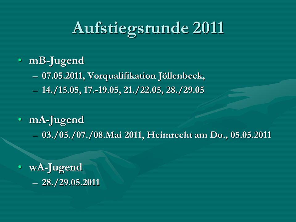 Aufstiegsrunde 2011 mB-JugendmB-Jugend –07.05.2011, Vorqualifikation Jöllenbeck, –14./15.05, 17.-19.05, 21./22.05, 28./29.05 mA-JugendmA-Jugend –03./05./07./08.Mai 2011, Heimrecht am Do., 05.05.2011 wA-JugendwA-Jugend –28./29.05.2011