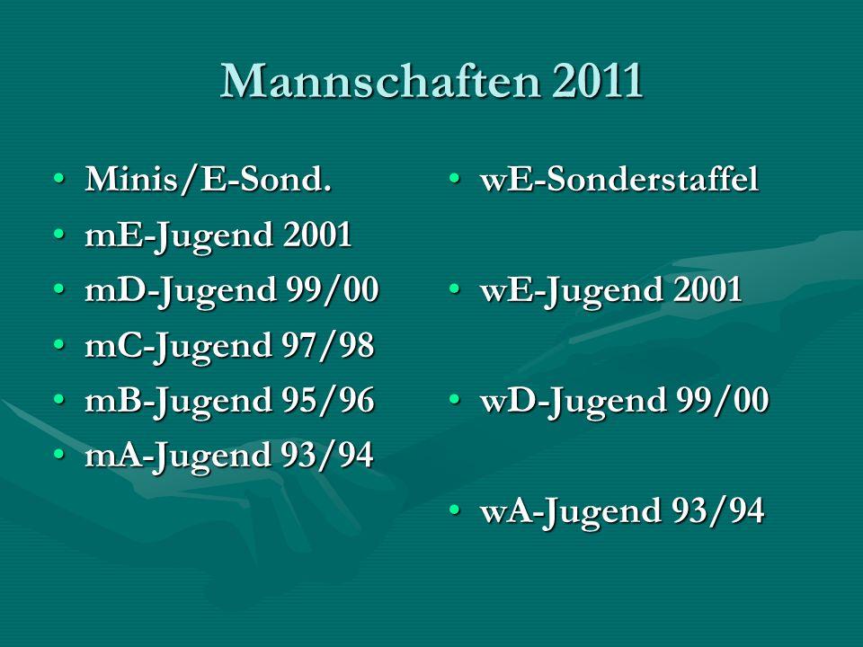 Mannschaften 2011 Minis/E-Sond.Minis/E-Sond.
