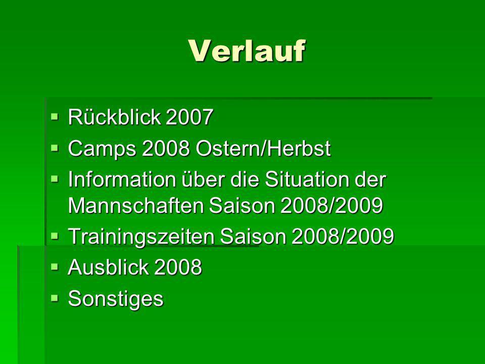 Verlauf Rückblick 2007 Rückblick 2007 Camps 2008 Ostern/Herbst Camps 2008 Ostern/Herbst Information über die Situation der Mannschaften Saison 2008/20