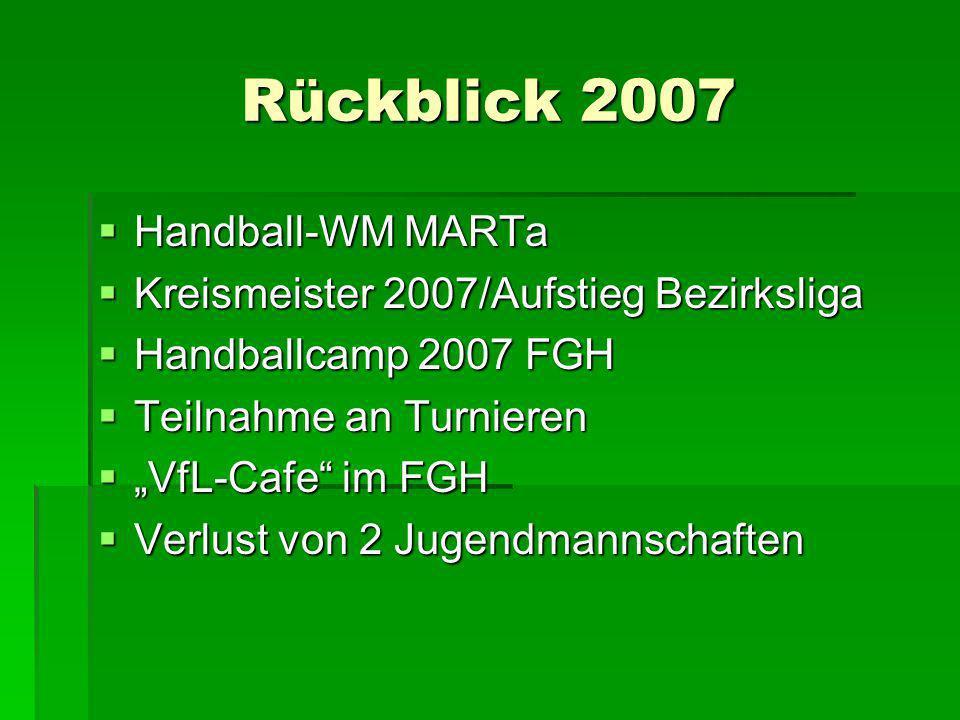 Rückblick 2007 Handball-WM MARTa Handball-WM MARTa Kreismeister 2007/Aufstieg Bezirksliga Kreismeister 2007/Aufstieg Bezirksliga Handballcamp 2007 FGH