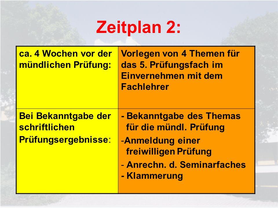 Zeitplan 2: ca. 4 Wochen vor der mündlichen Prüfung: Vorlegen von 4 Themen für das 5. Prüfungsfach im Einvernehmen mit dem Fachlehrer Bei Bekanntgabe
