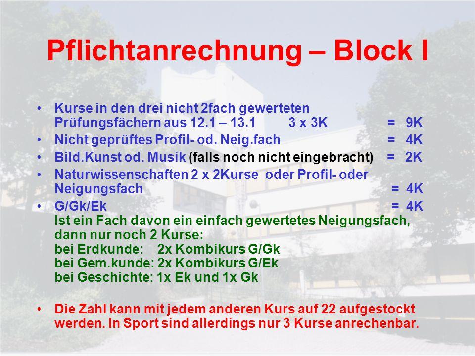 Pflichtanrechnung – Block I Kurse in den drei nicht 2fach gewerteten Prüfungsfächern aus 12.1 – 13.1 3 x 3K = 9K Nicht geprüftes Profil- od. Neig.fach