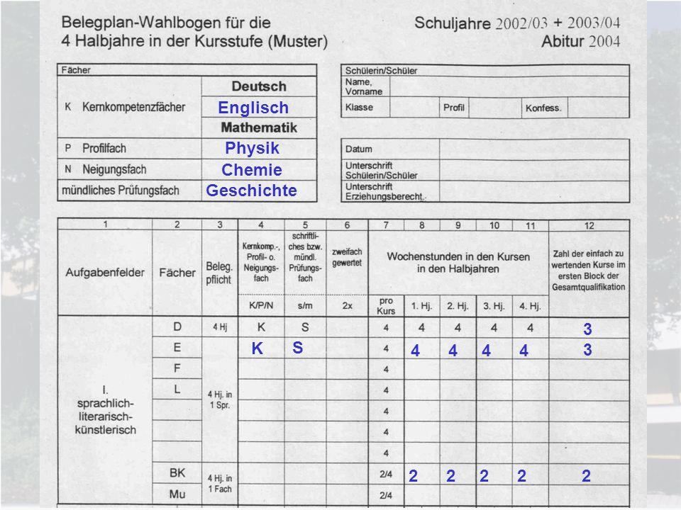 Englisch Physik Chemie Geschichte K S 4 4 4 4 3333 2 2 2