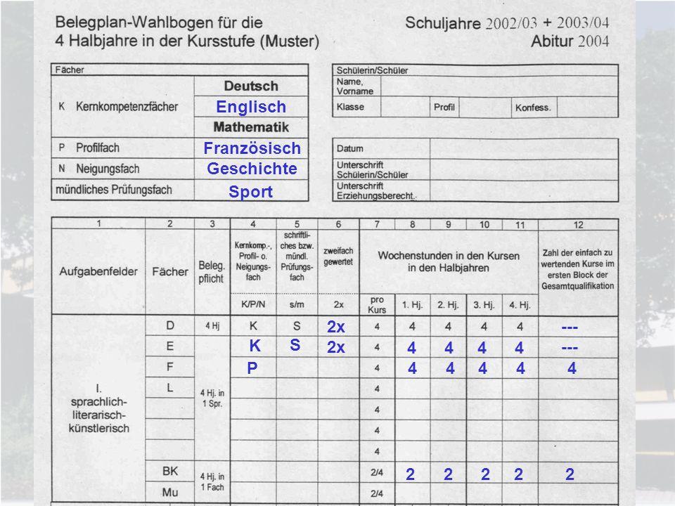 Englisch Französisch Geschichte Sport K S 4 4 4 4 2x --- P 4 4 4 4 4 2 2 2 2 2