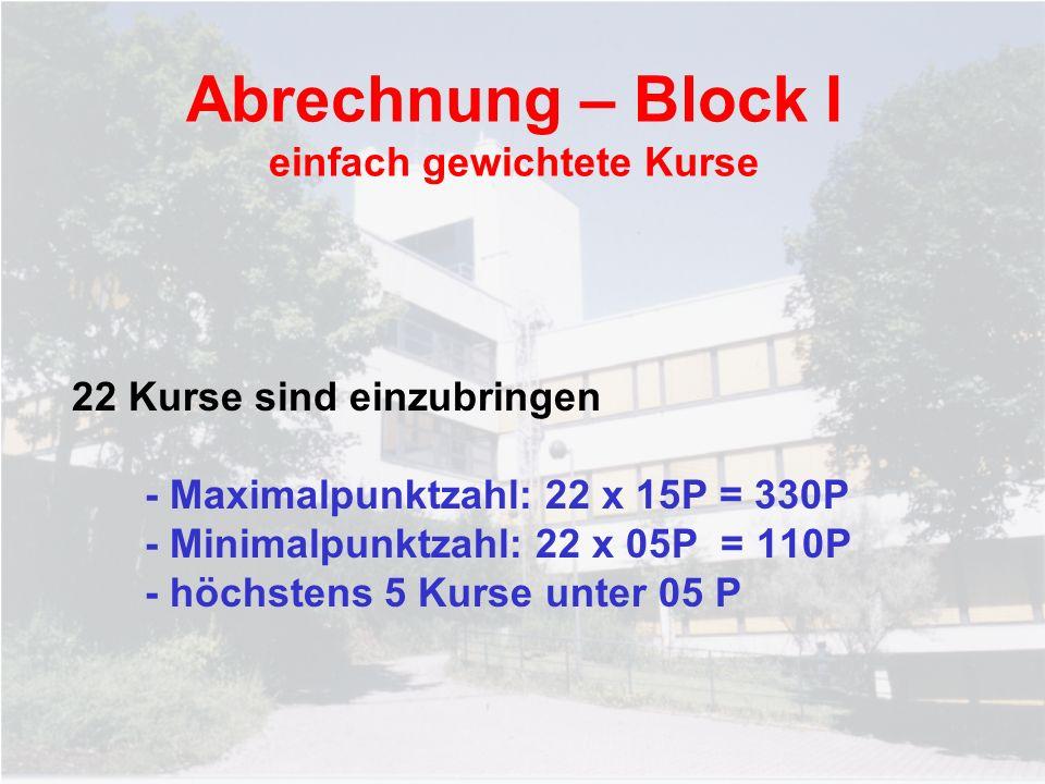 Abrechnung – Block I einfach gewichtete Kurse 22 Kurse sind einzubringen - Maximalpunktzahl: 22 x 15P = 330P - Minimalpunktzahl: 22 x 05P = 110P - höc