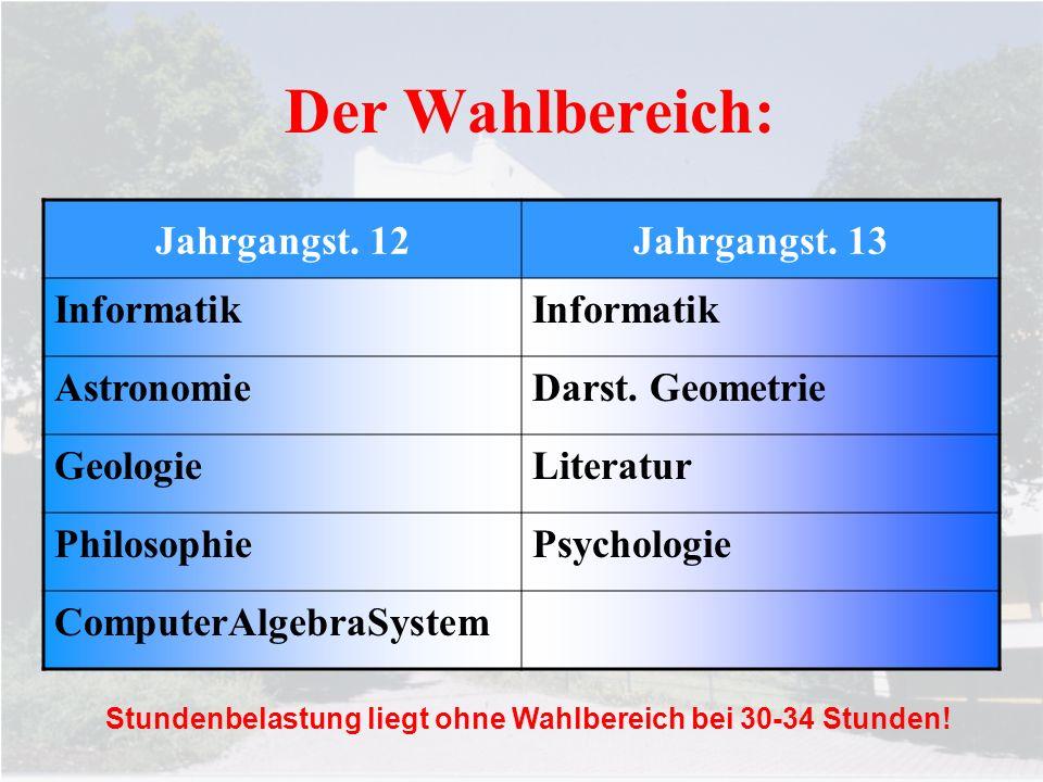 Der Wahlbereich: Jahrgangst. 12Jahrgangst. 13 Informatik AstronomieDarst. Geometrie GeologieLiteratur PhilosophiePsychologie ComputerAlgebraSystem Stu