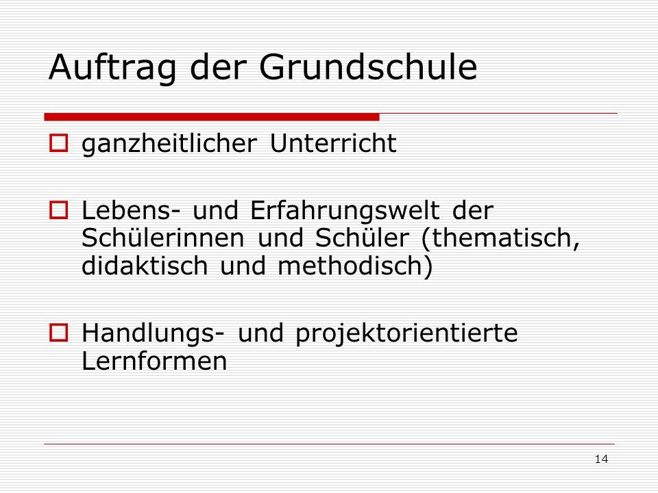 Auftrag der Grundschule ganzheitlicher Unterricht Lebens- und Erfahrungswelt der Schülerinnen und Schüler (thematisch, didaktisch und methodisch) Hand