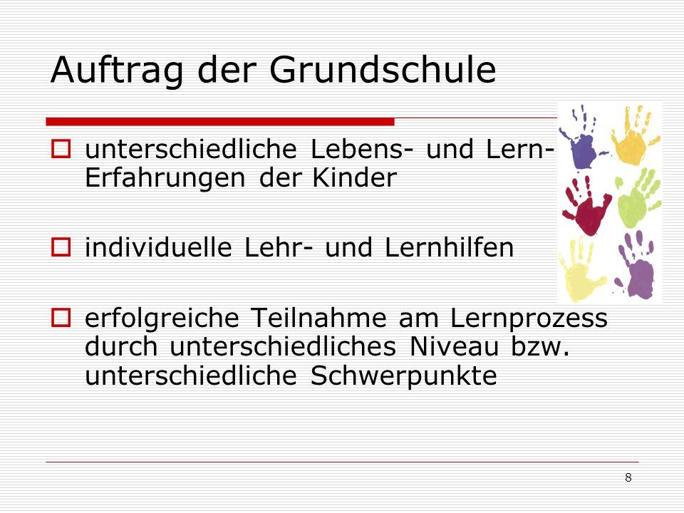 Auftrag der Grundschule unterschiedliche Lebens- und Lern- Erfahrungen der Kinder individuelle Lehr- und Lernhilfen erfolgreiche Teilnahme am Lernproz