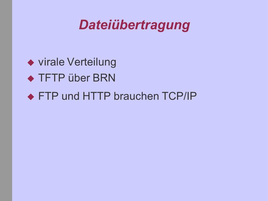 Dateiübertragung virale Verteilung TFTP über BRN FTP und HTTP brauchen TCP/IP
