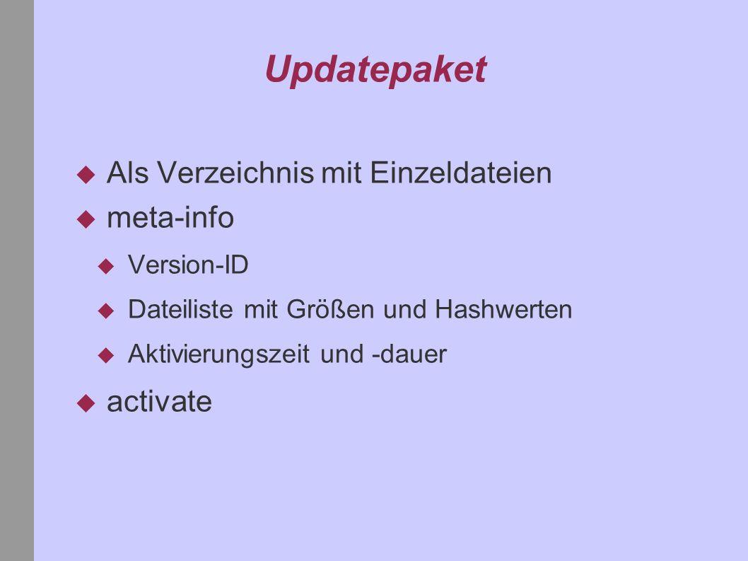 Updatepaket Als Verzeichnis mit Einzeldateien meta-info Version-ID Dateiliste mit Größen und Hashwerten Aktivierungszeit und -dauer activate
