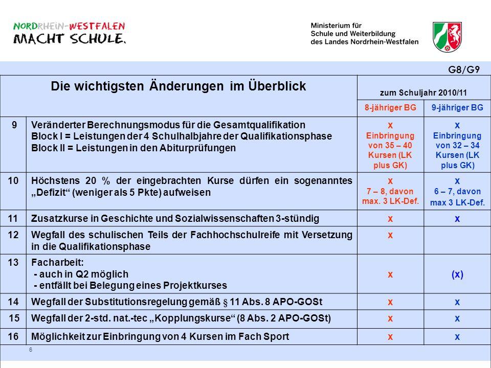 7 Ausgestaltung des erhöhten Wochenstundenrahmens im verkürzten Bildungsgang (102 WStd) Neue Elemente: i.d.R.
