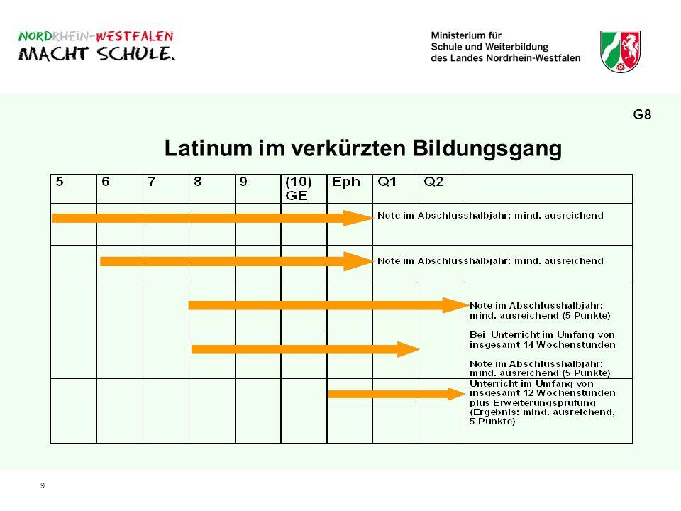20 Projektkurs - Organisation Zweistündiger Jahreskurs (halbjahresübergreifend, ggf.