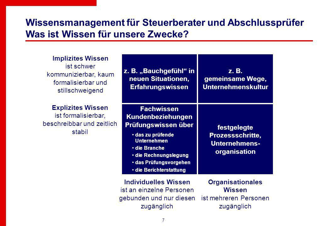7 z.B. Bauchgefühl in neuen Situationen, Erfahrungswissen z.
