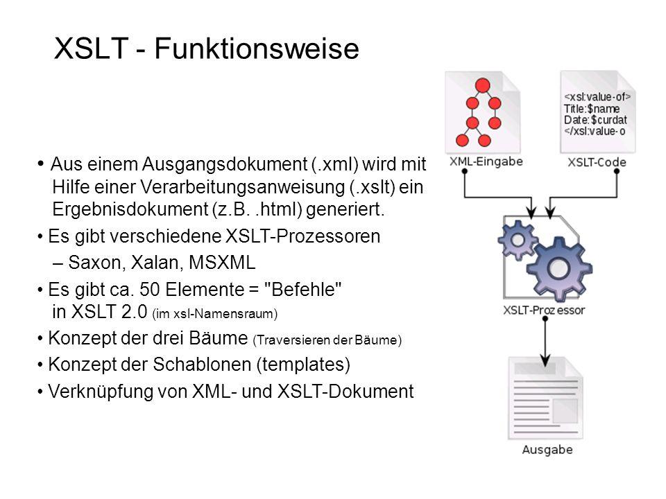 XSLT - Funktionsweise Aus einem Ausgangsdokument (.xml) wird mit Hilfe einer Verarbeitungsanweisung (.xslt) ein Ergebnisdokument (z.B..html) generiert.