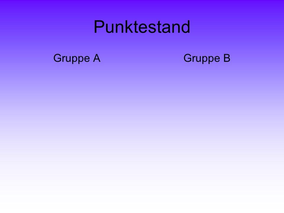 Punktestand Gruppe AGruppe B